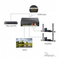 Adaptador Extrator De Audio Hdmi IN X Optico   RCA   HDMI OUT